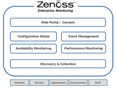 zenoverview.png