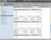 LDAP Monitoring Graphs